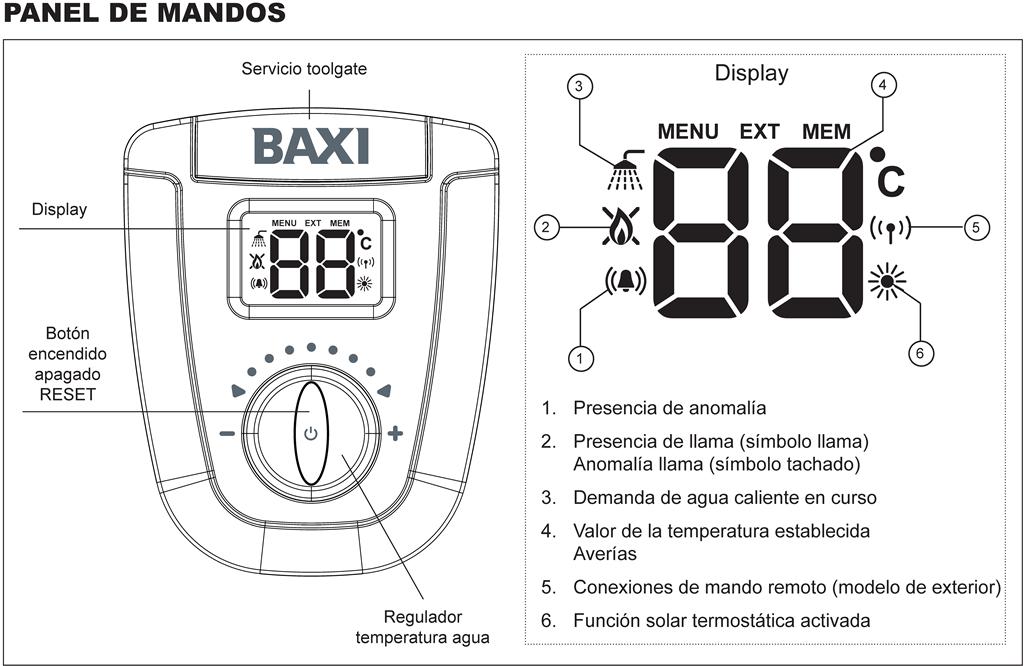 BAXI Baxi 11 Fi. Panel de Mandos.