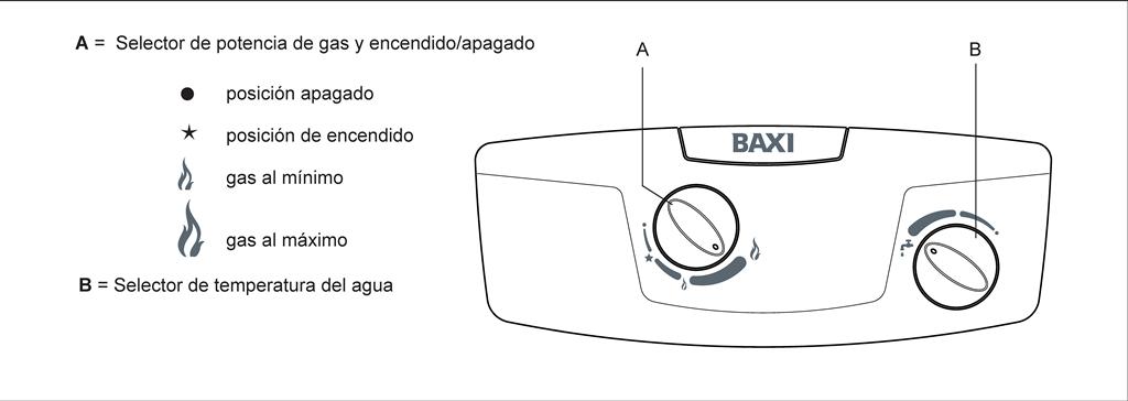 BAXI Baxi 11p. Panel de Mandos.